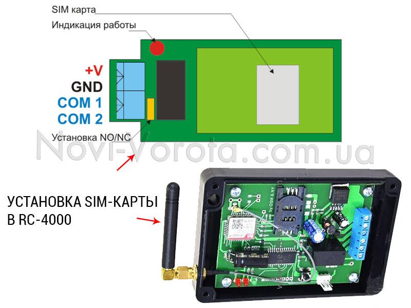 Установка SIM-карты в RC-4000
