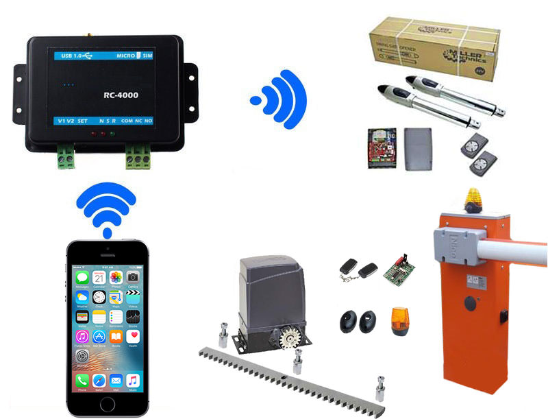 Дистанционная настройка GSM-модуля