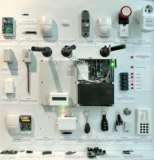 GSM-устройства