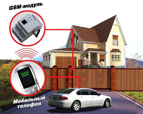 Управление посредством GSM-модуля