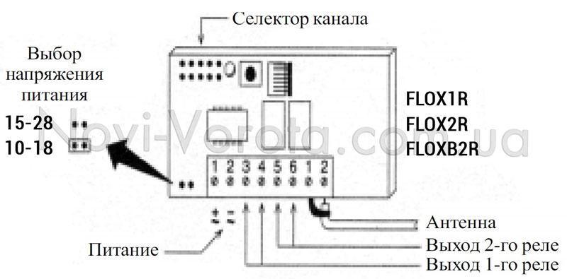 Схема подключений к приемнику Nice Flox1R