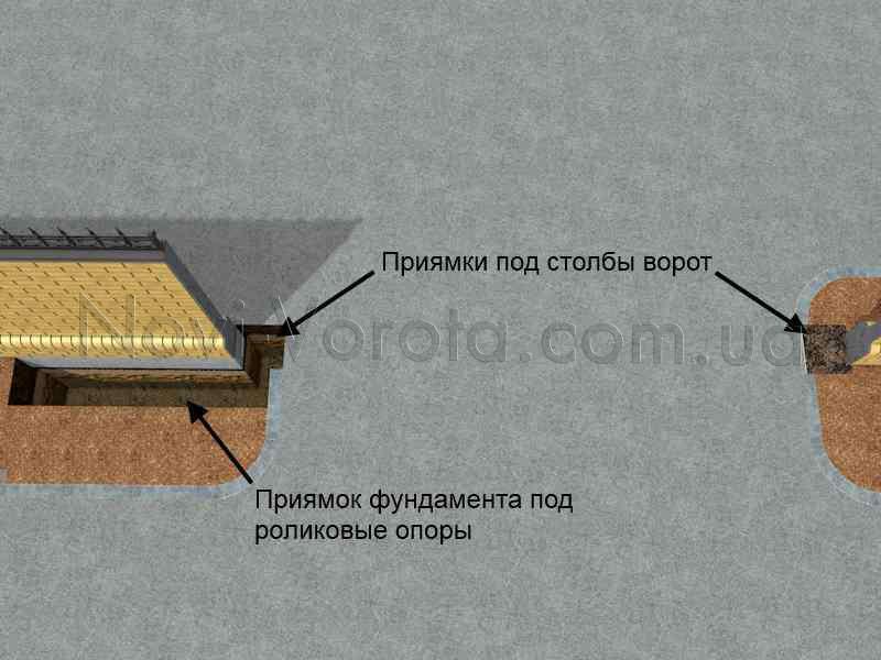 План приямков для устройства фундаментов откатных ворот