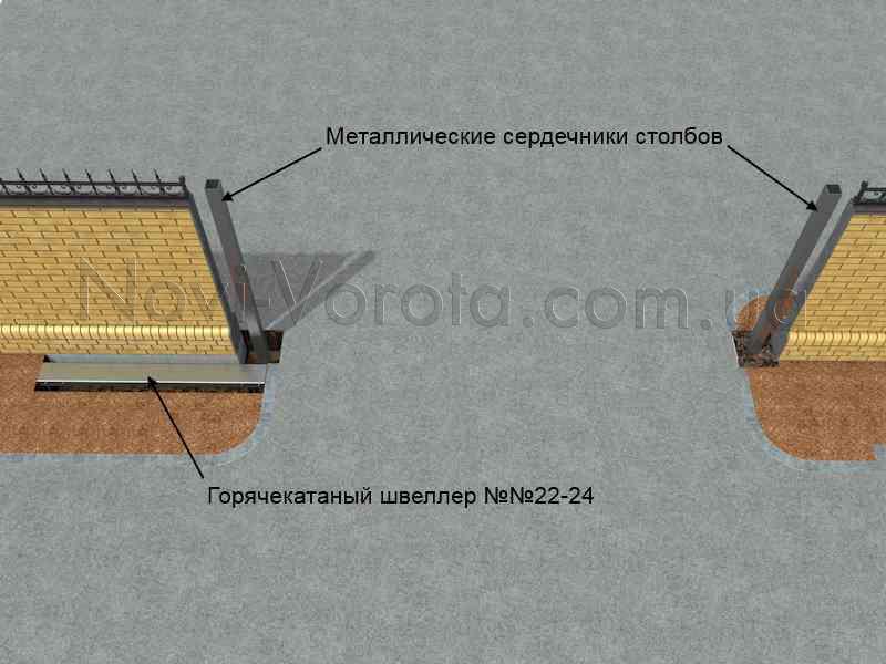 Металлоизделия перед бетонированием