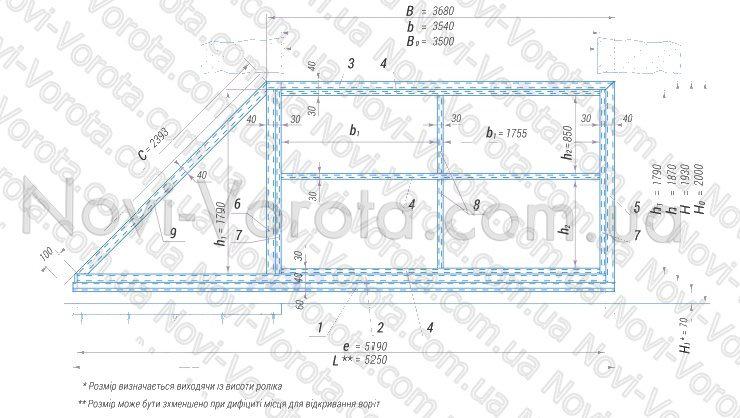 Чертеж и спецификации откатных ворот для самостоятельного изготовления