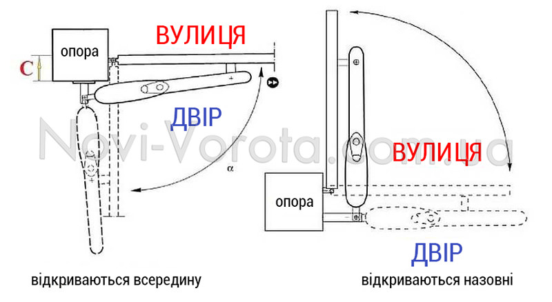 Схема монтажу лінійної автоматики