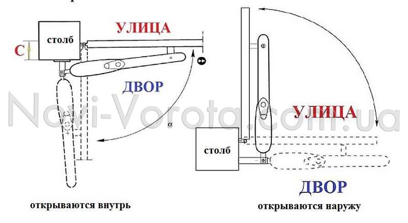 Схема монтажа линейной автоматики