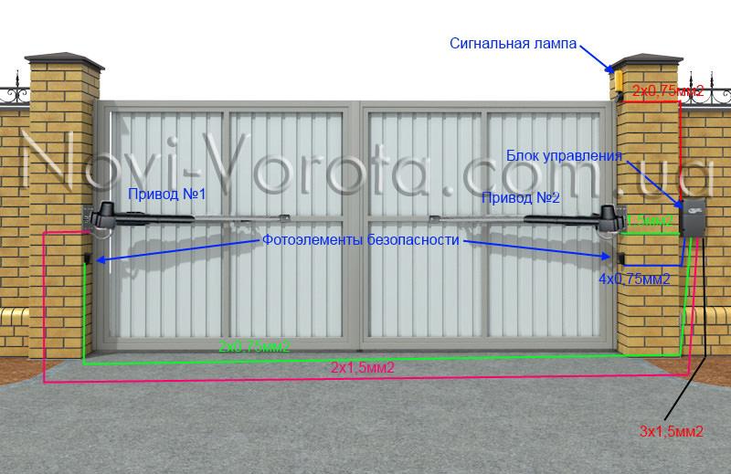 Схема автоматизации распашных ворот