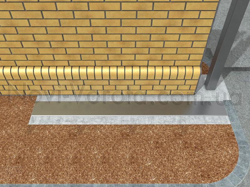 Бетон первомайск стоимость бетона москве