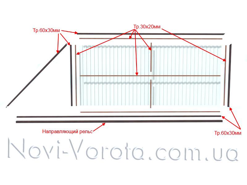 Конструкция створки откатных ворот