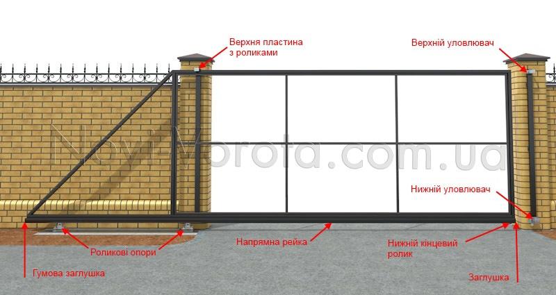 Схема встановлення фурнітури на відкатні ворота