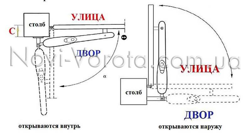 Схема установки линейной автоматики