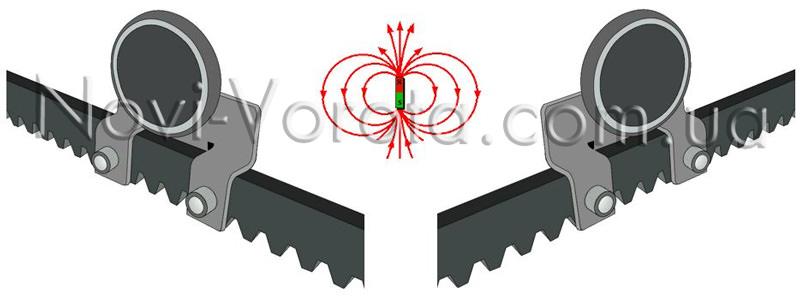 принцип работы магнитной системы концевых выключателей