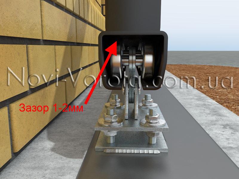Оптимальный зазор между роликовыми опорами и направляющим рельсом