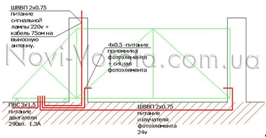 Схема прокладки кабелей