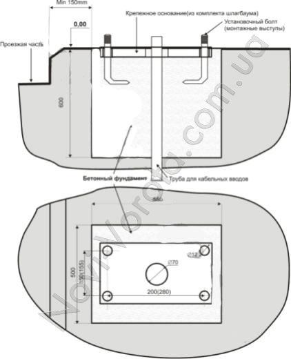 Разрез и план фундамента под тумбу шлагбаума
