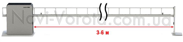 Полезная длина стрелы