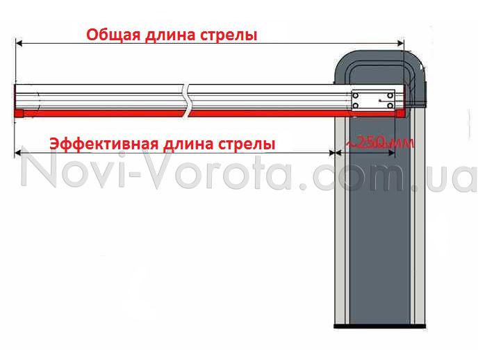 Общая и эффективная длина стрелы