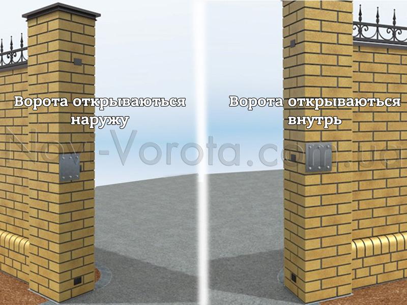 Закладные для электроприводов на опорных столбах