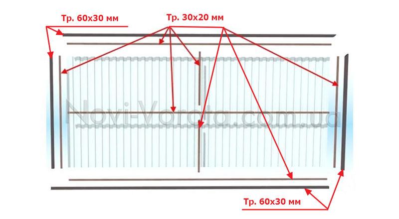 Схема изготовления створки распашных ворот
