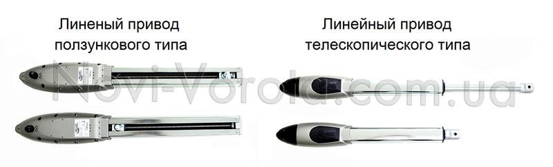 Ползунковые и телескопические приводы