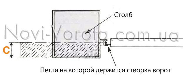 -Монтажная схема установки линейного привода