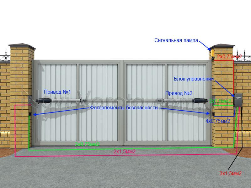 Инсталляция автоматических распашных ворот