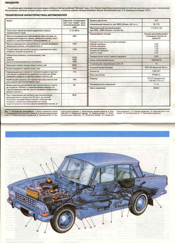 автомобиль с техническими характеристиками