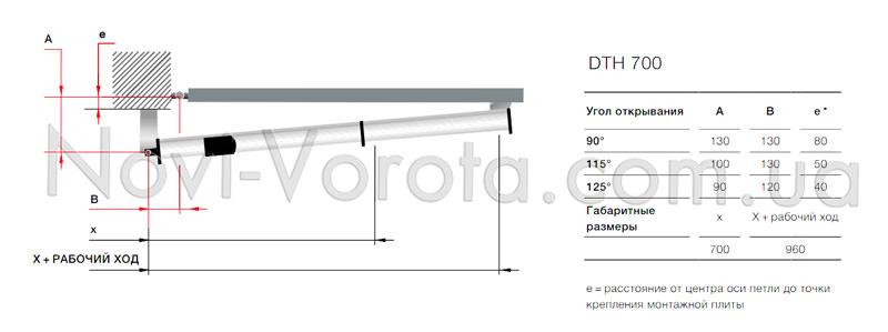 Монтажные размеры для Hormann DTH 700