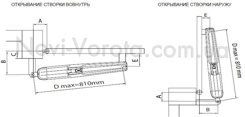 Установочные схемы открывания приводов Roger M20.