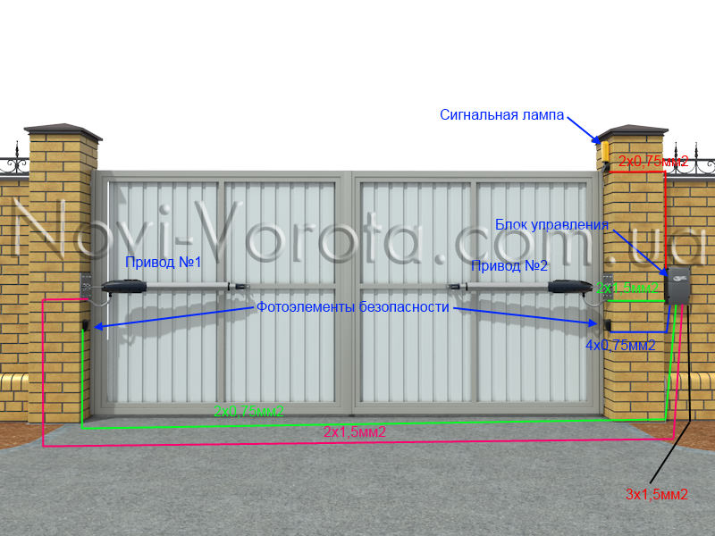 Схема типичной инсталляции автоматической системы Miller Technics