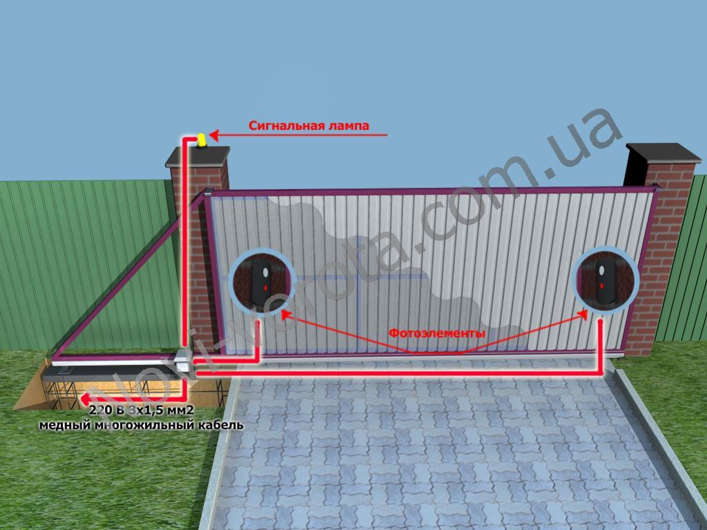 Схема электропроводки - откатные ворота своими руками