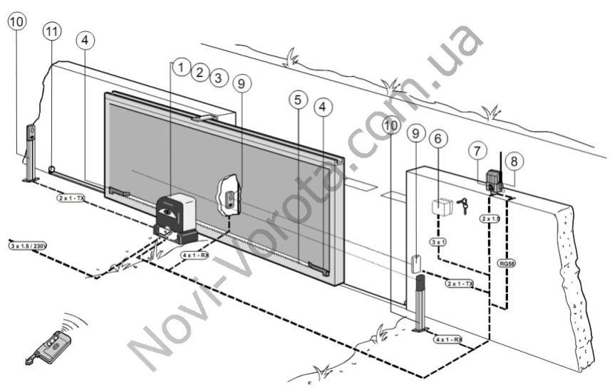 Для чего ужны автоматические раздвижные ворота как работает ворота с электроприводом