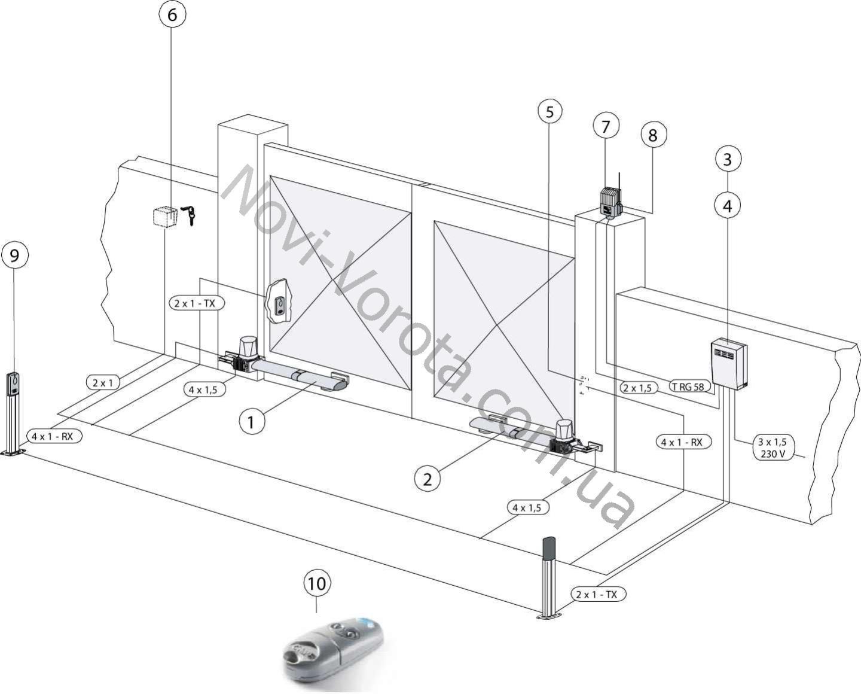 Распашные автоматические ворота своими руками чертежи фото и видео