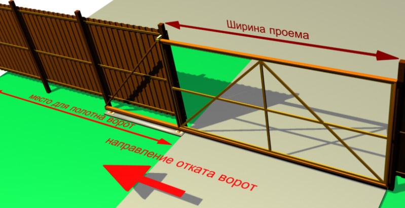 Размер ворот в хоккее - e0f
