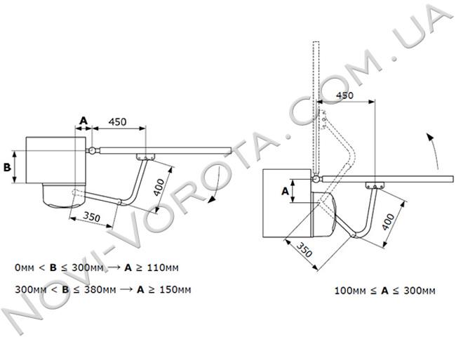 Схемы установки на опоры AN-Motors ASW 4000