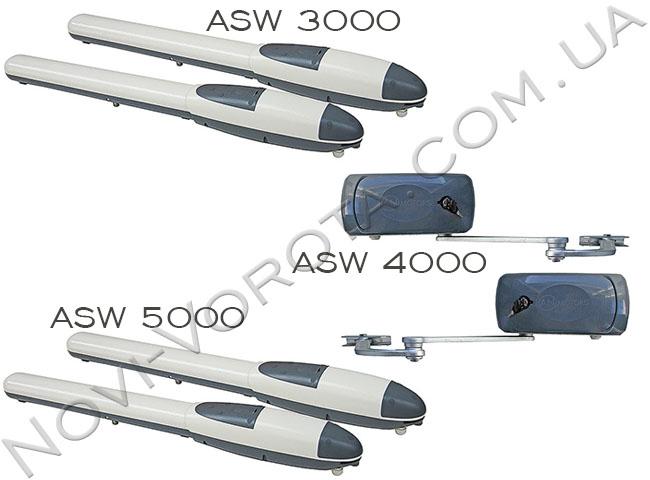 Электропривод AN-Motors ASW 3000, ASW 4000, ASW 5000